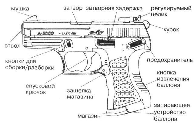 схема а-3000