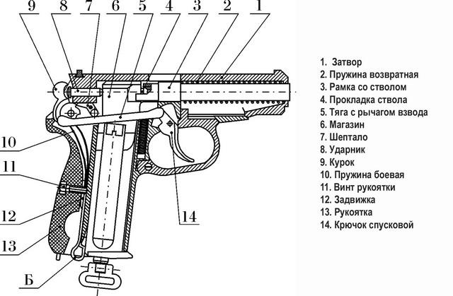 Общая схема МР-654к